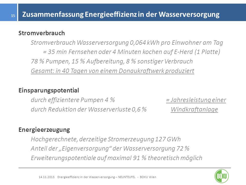 Zusammenfassung Energieeffizienz in der Wasserversorgung