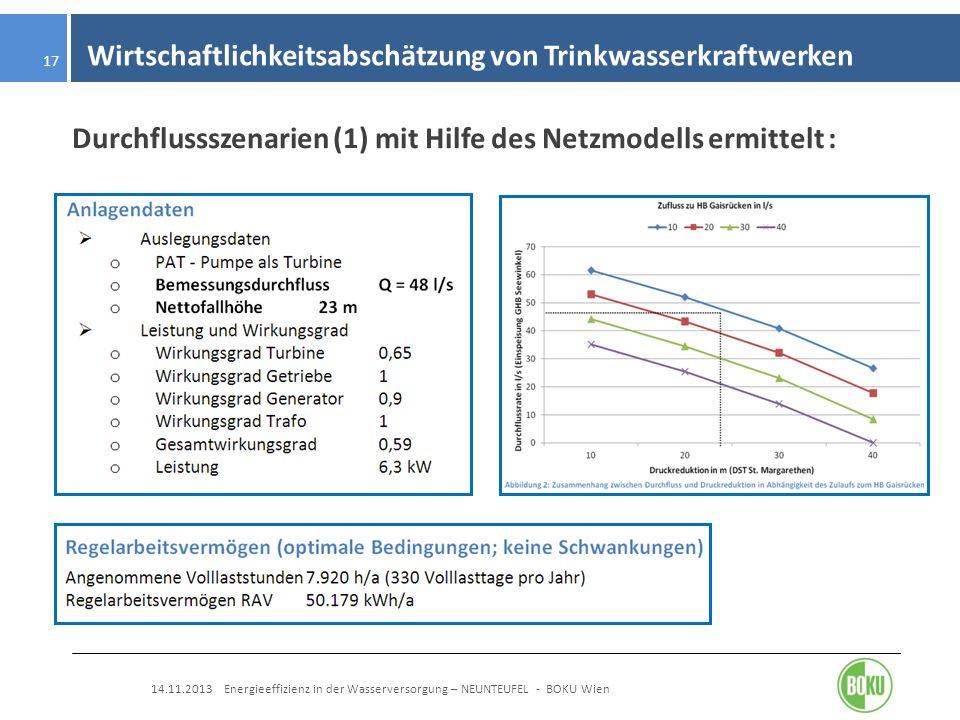 Wirtschaftlichkeitsabschätzung von Trinkwasserkraftwerken
