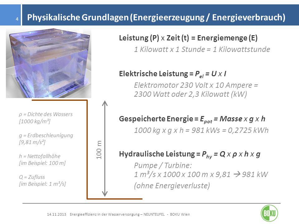 Physikalische Grundlagen (Energieerzeugung / Energieverbrauch)
