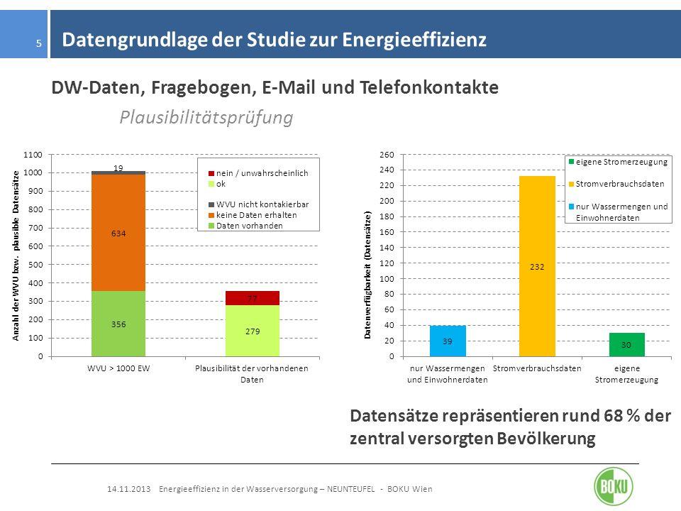 Datengrundlage der Studie zur Energieeffizienz
