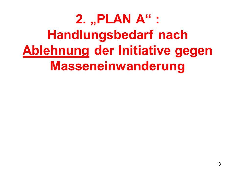 "2. ""PLAN A : Handlungsbedarf nach Ablehnung der Initiative gegen Masseneinwanderung"