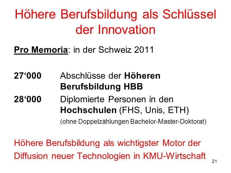 Höhere Berufsbildung als Schlüssel der Innovation