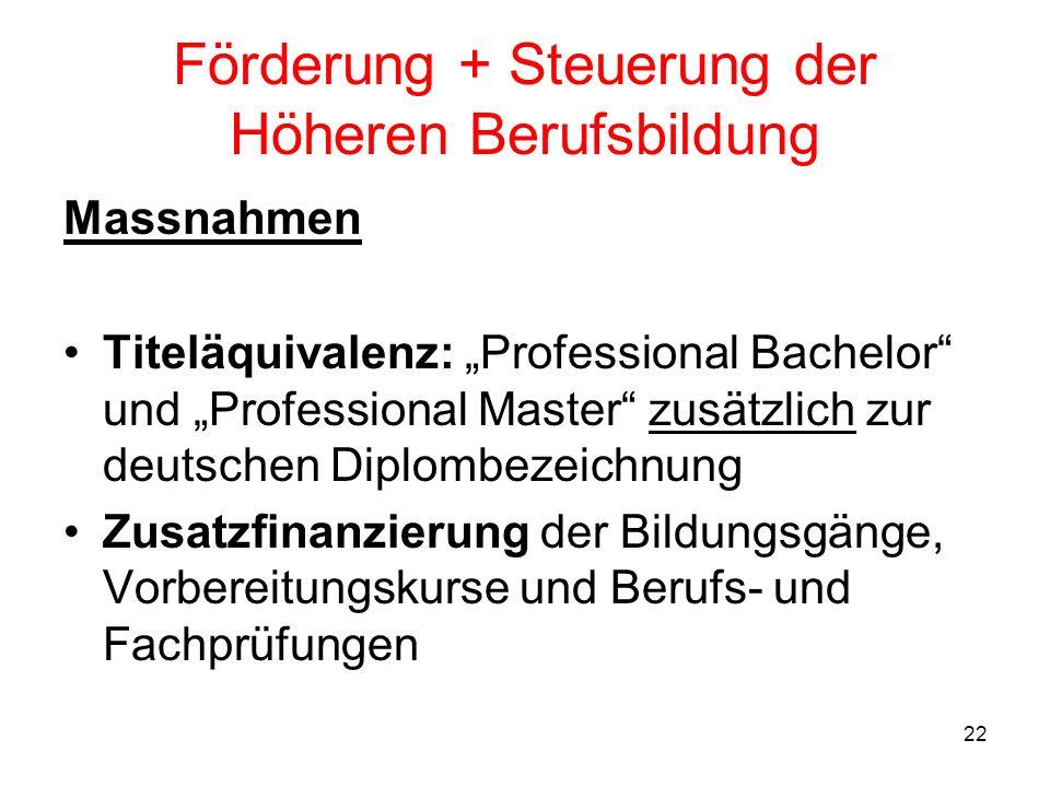 Förderung + Steuerung der Höheren Berufsbildung