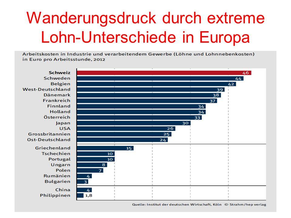 Wanderungsdruck durch extreme Lohn-Unterschiede in Europa