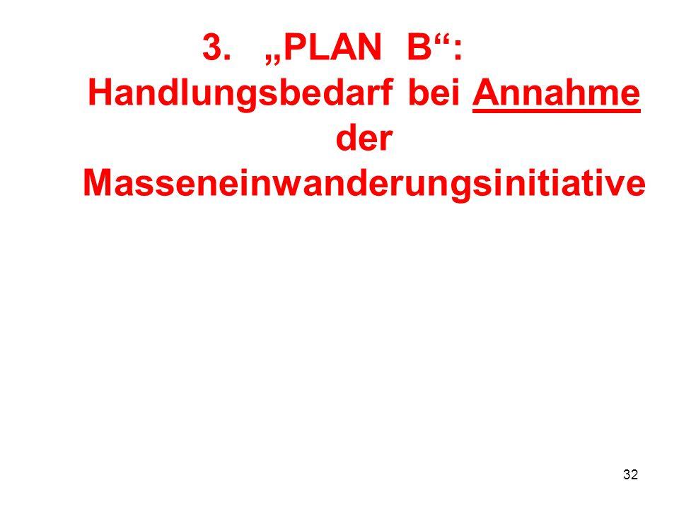 """""""PLAN B : Handlungsbedarf bei Annahme der Masseneinwanderungsinitiative"""