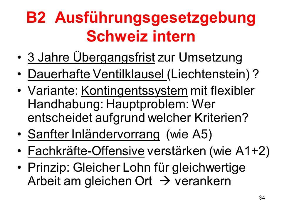 B2 Ausführungsgesetzgebung Schweiz intern