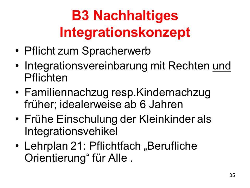B3 Nachhaltiges Integrationskonzept