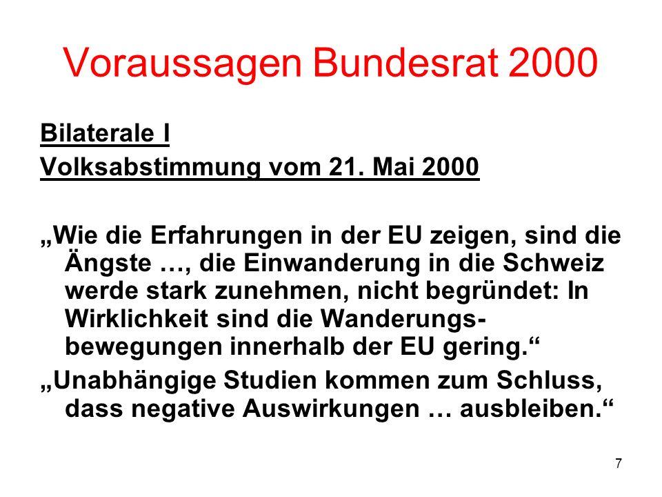 Voraussagen Bundesrat 2000