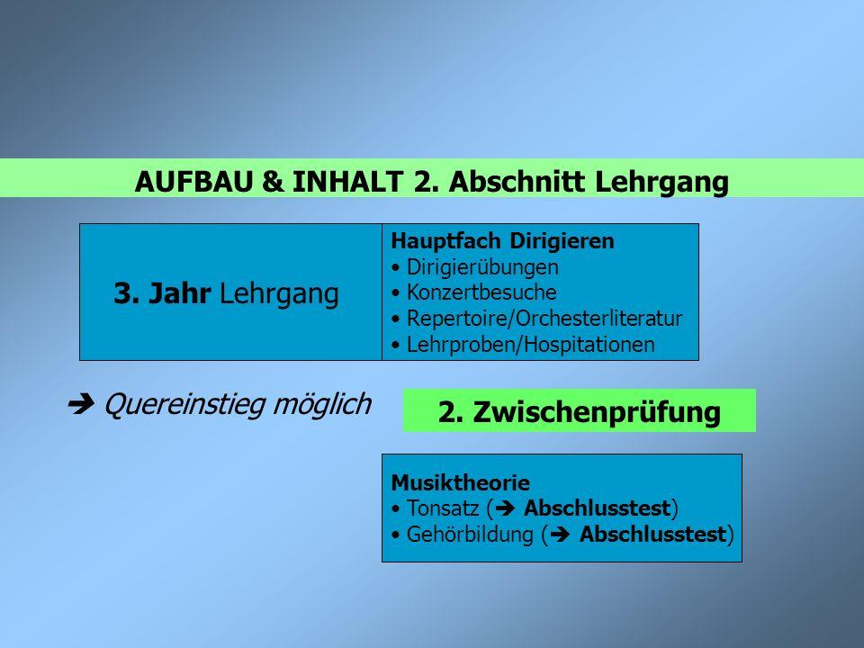 AUFBAU & INHALT 2. Abschnitt Lehrgang