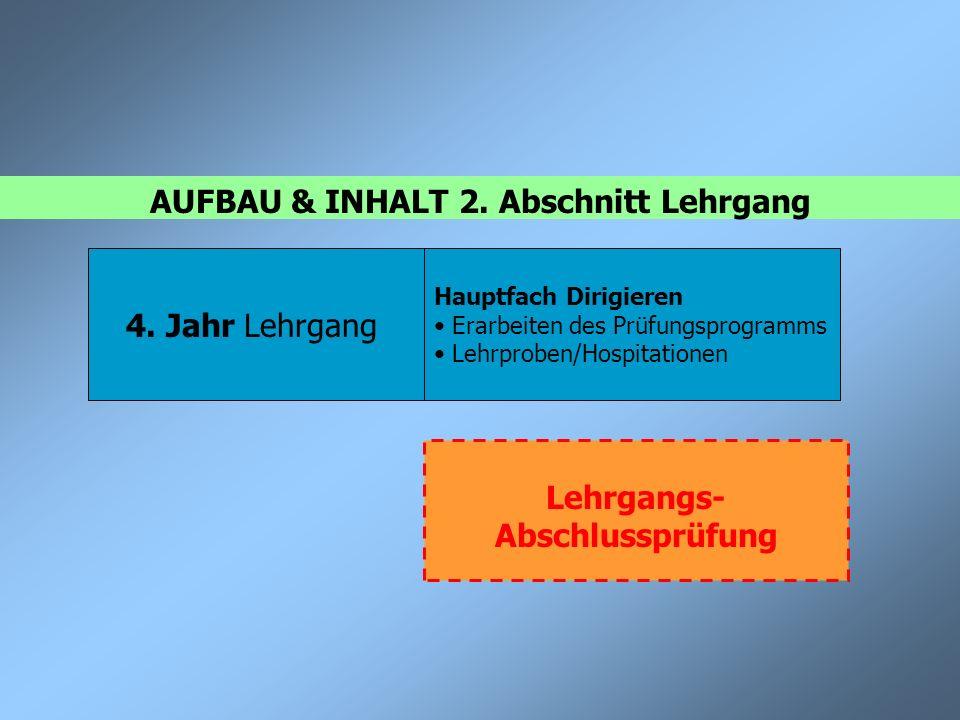 AUFBAU & INHALT 2. Abschnitt Lehrgang Lehrgangs- Abschlussprüfung