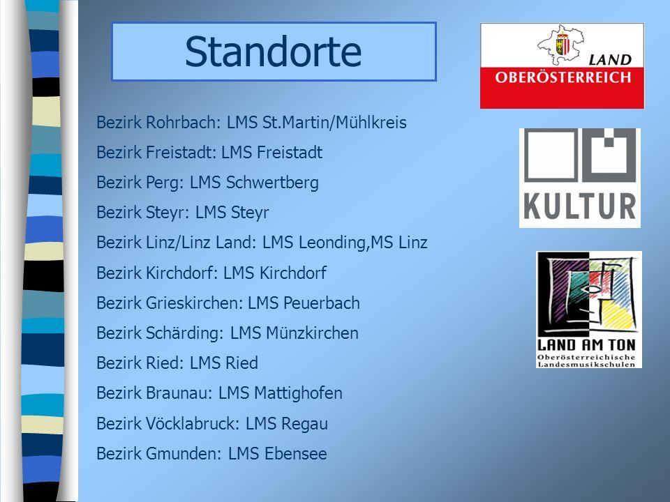 Standorte Bezirk Rohrbach: LMS St.Martin/Mühlkreis