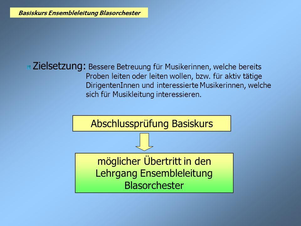 Basiskurs Ensembleleitung Blasorchester
