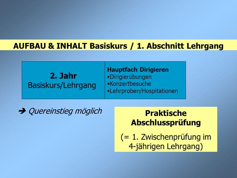 AUFBAU & INHALT Basiskurs / 1. Abschnitt Lehrgang
