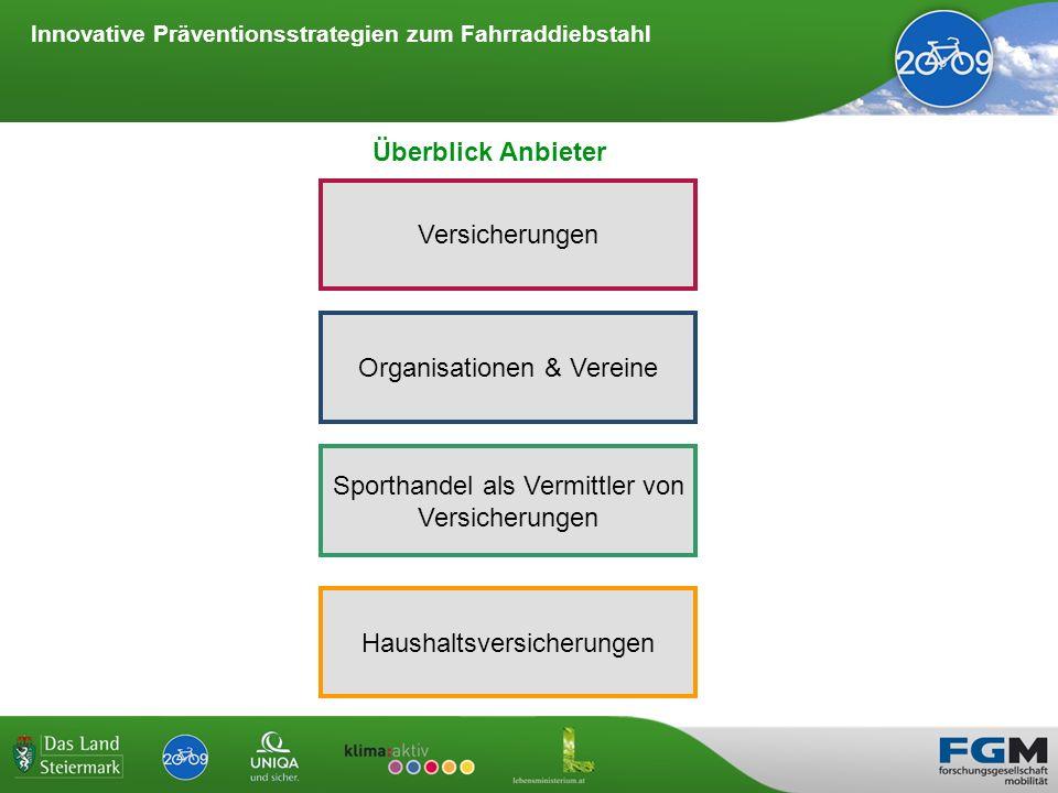 Organisationen & Vereine