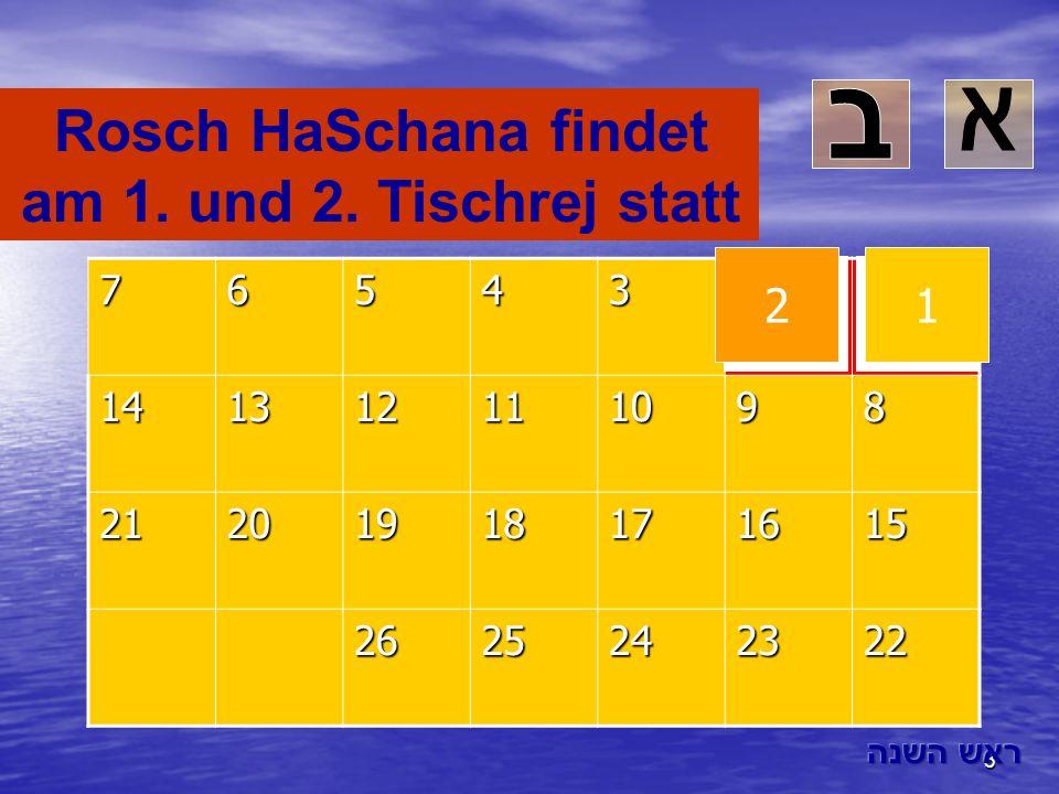 Rosch HaSchana findet am 1. und 2. Tischrej statt