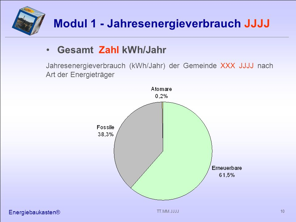Modul 1 - Jahresenergieverbrauch JJJJ