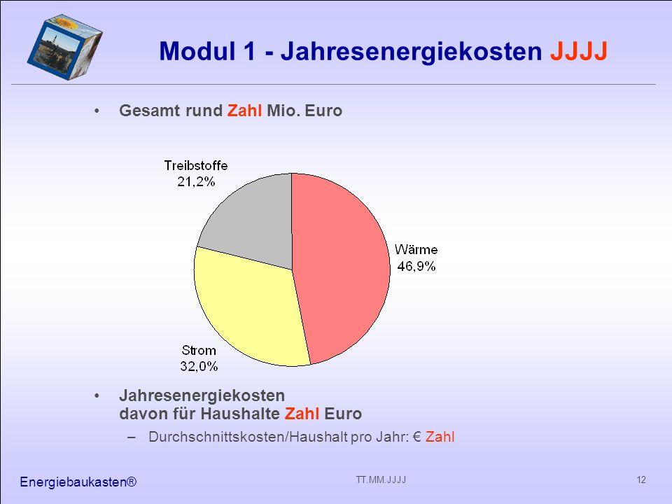 Modul 1 - Jahresenergiekosten JJJJ