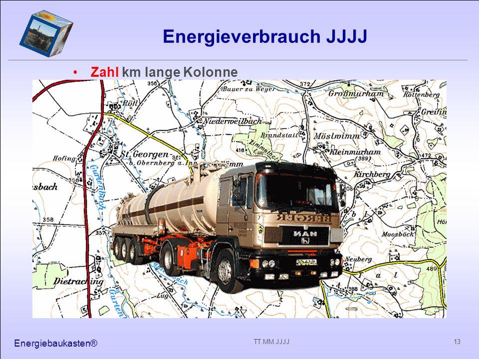 Energieverbrauch JJJJ