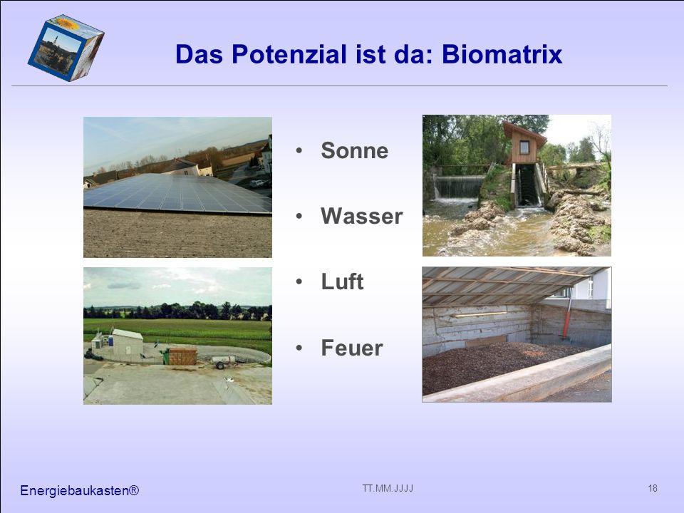 Das Potenzial ist da: Biomatrix