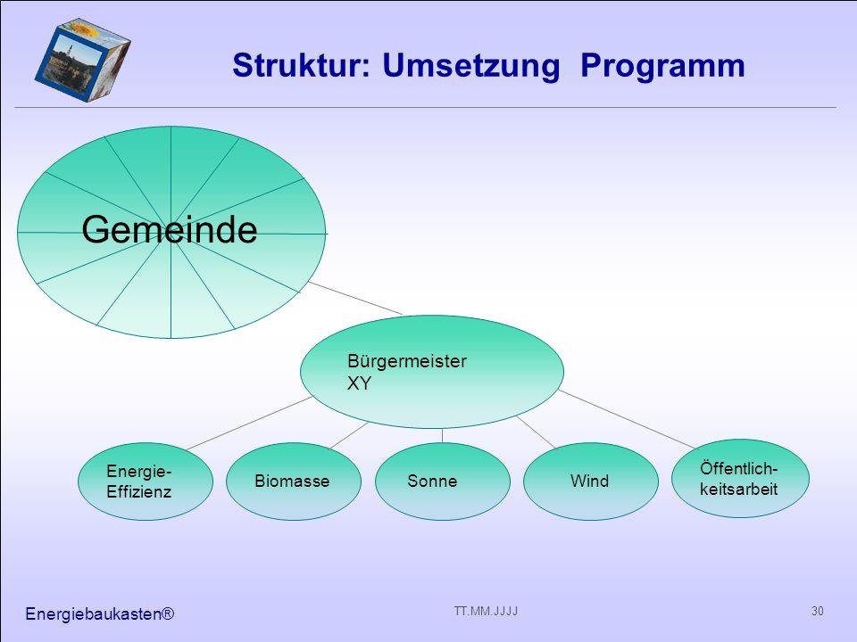 Struktur: Umsetzung Programm