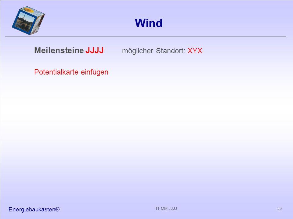 Wind Meilensteine JJJJ möglicher Standort: XYX Potentialkarte einfügen