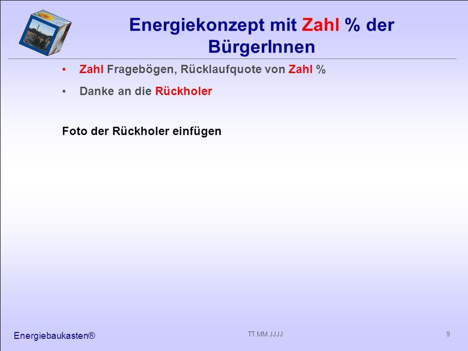Energiekonzept mit Zahl % der BürgerInnen