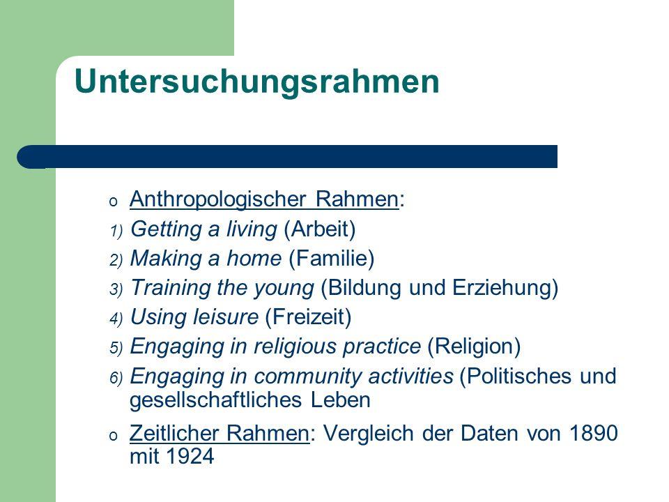 Untersuchungsrahmen Anthropologischer Rahmen: