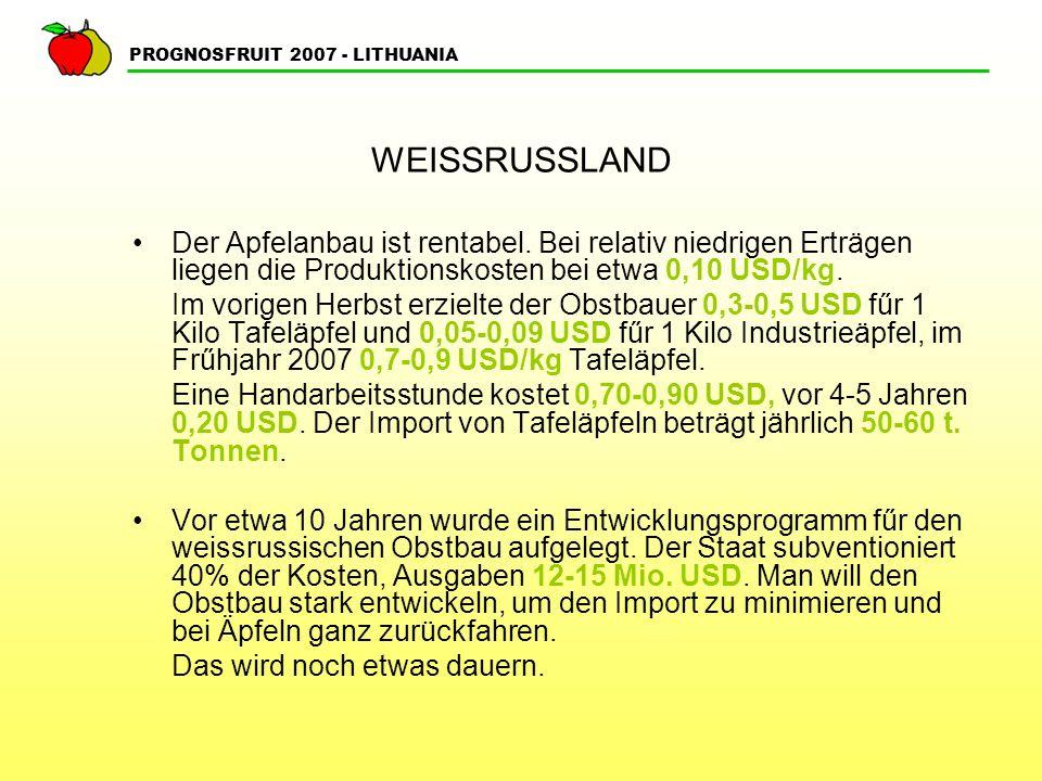WEISSRUSSLAND Der Apfelanbau ist rentabel. Bei relativ niedrigen Erträgen liegen die Produktionskosten bei etwa 0,10 USD/kg.