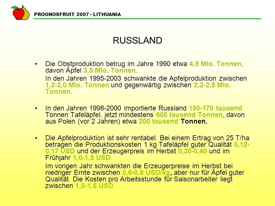 RUSSLAND Die Obstproduktion betrug im Jahre 1990 etwa 4,5 Mio. Tonnen, davon Äpfel 3,5 Mio. Tonnen.