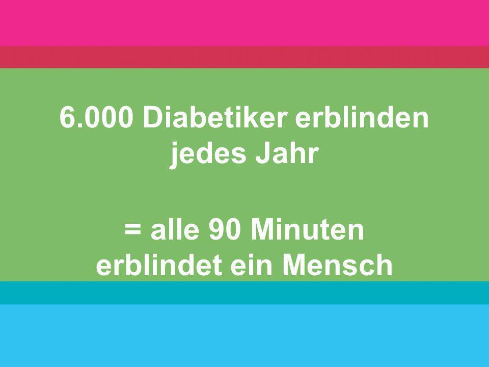 6.000 Diabetiker erblinden jedes Jahr