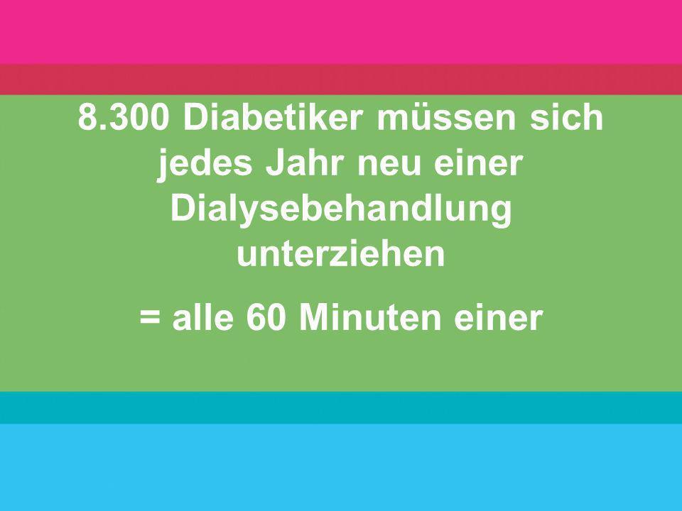 8.300 Diabetiker müssen sich jedes Jahr neu einer Dialysebehandlung unterziehen