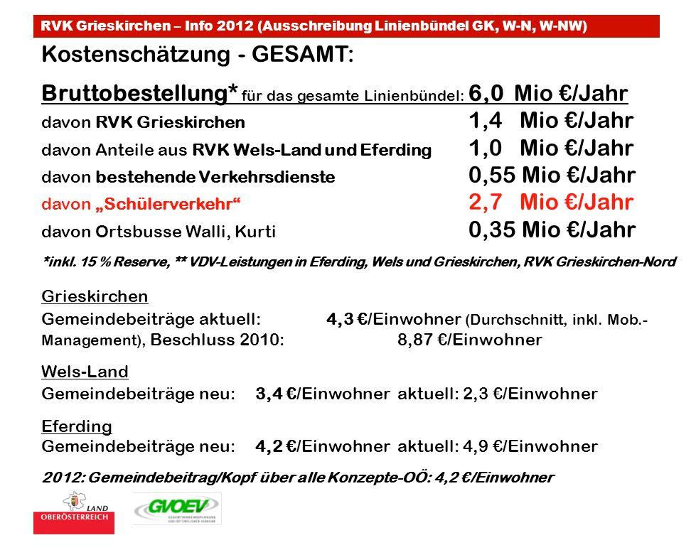 Kostenschätzung - GESAMT: