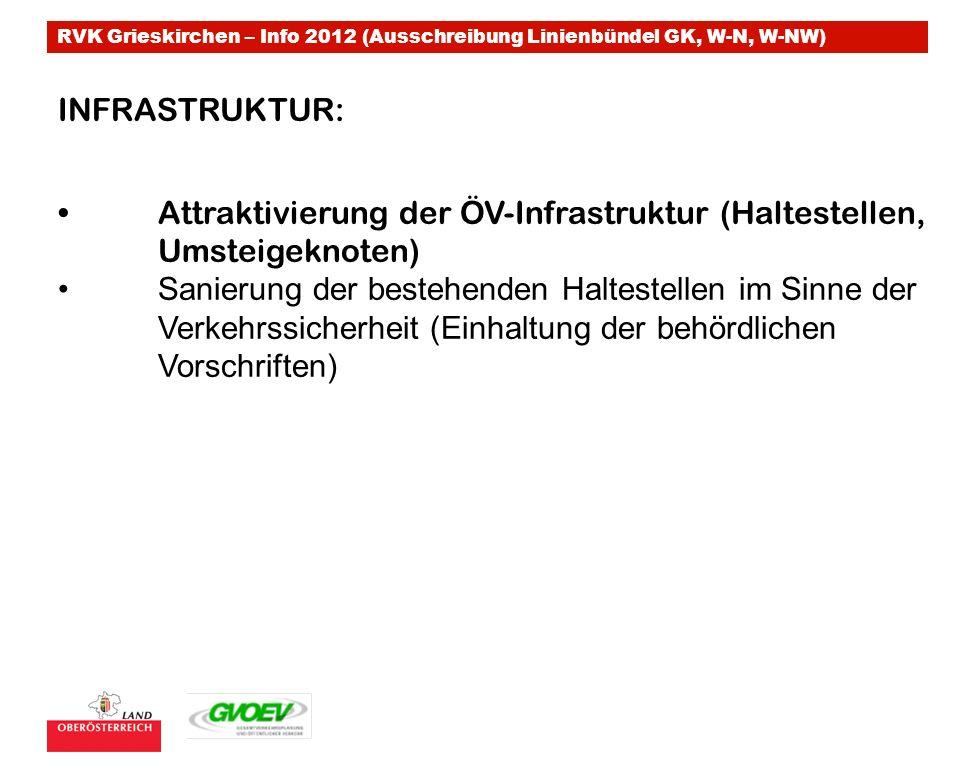 INFRASTRUKTUR: Attraktivierung der ÖV-Infrastruktur (Haltestellen, Umsteigeknoten)