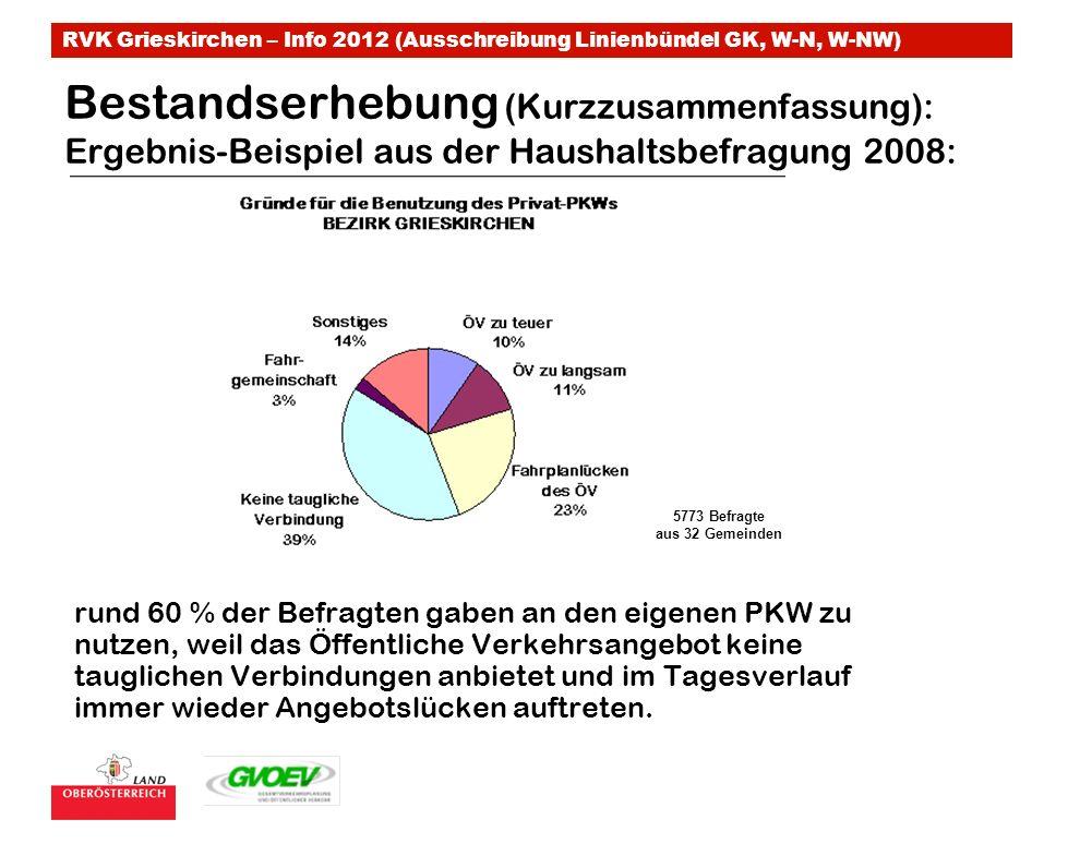 Bestandserhebung (Kurzzusammenfassung): Ergebnis-Beispiel aus der Haushaltsbefragung 2008: