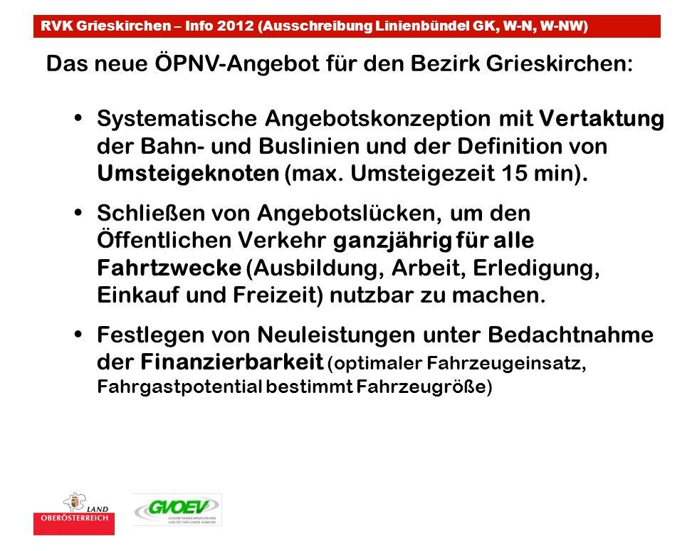 Das neue ÖPNV-Angebot für den Bezirk Grieskirchen: