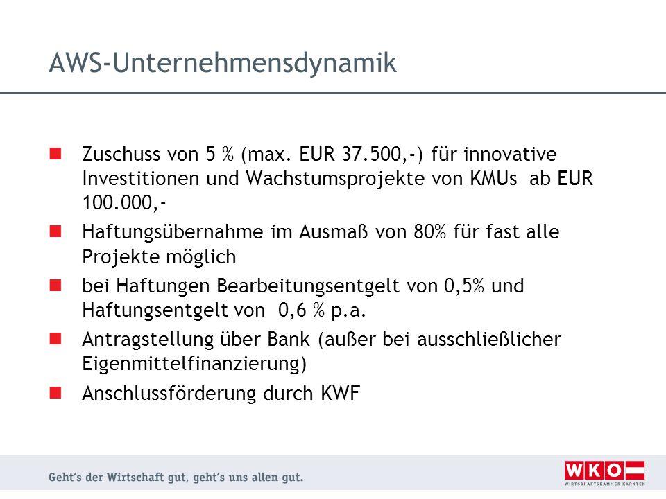 AWS-Unternehmensdynamik