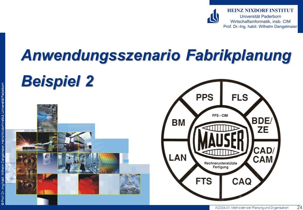 Anwendungsszenario Fabrikplanung Beispiel 2