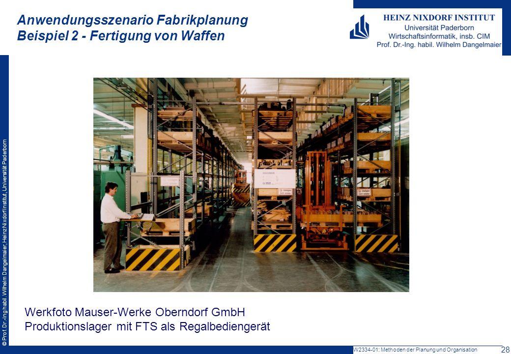 Anwendungsszenario Fabrikplanung Beispiel 2 - Fertigung von Waffen