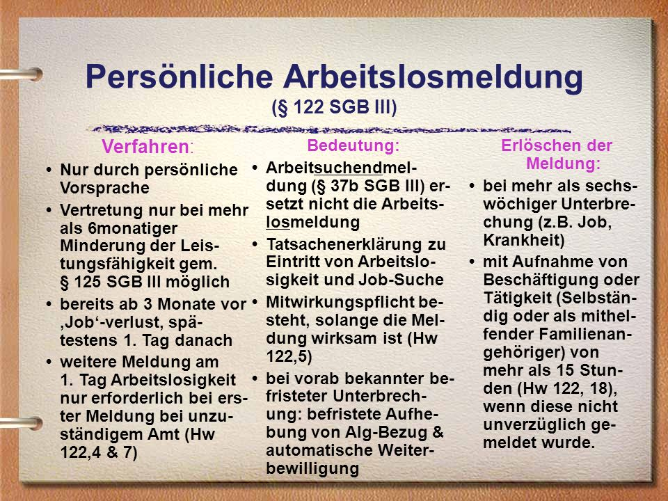 Persönliche Arbeitslosmeldung (§ 122 SGB III)