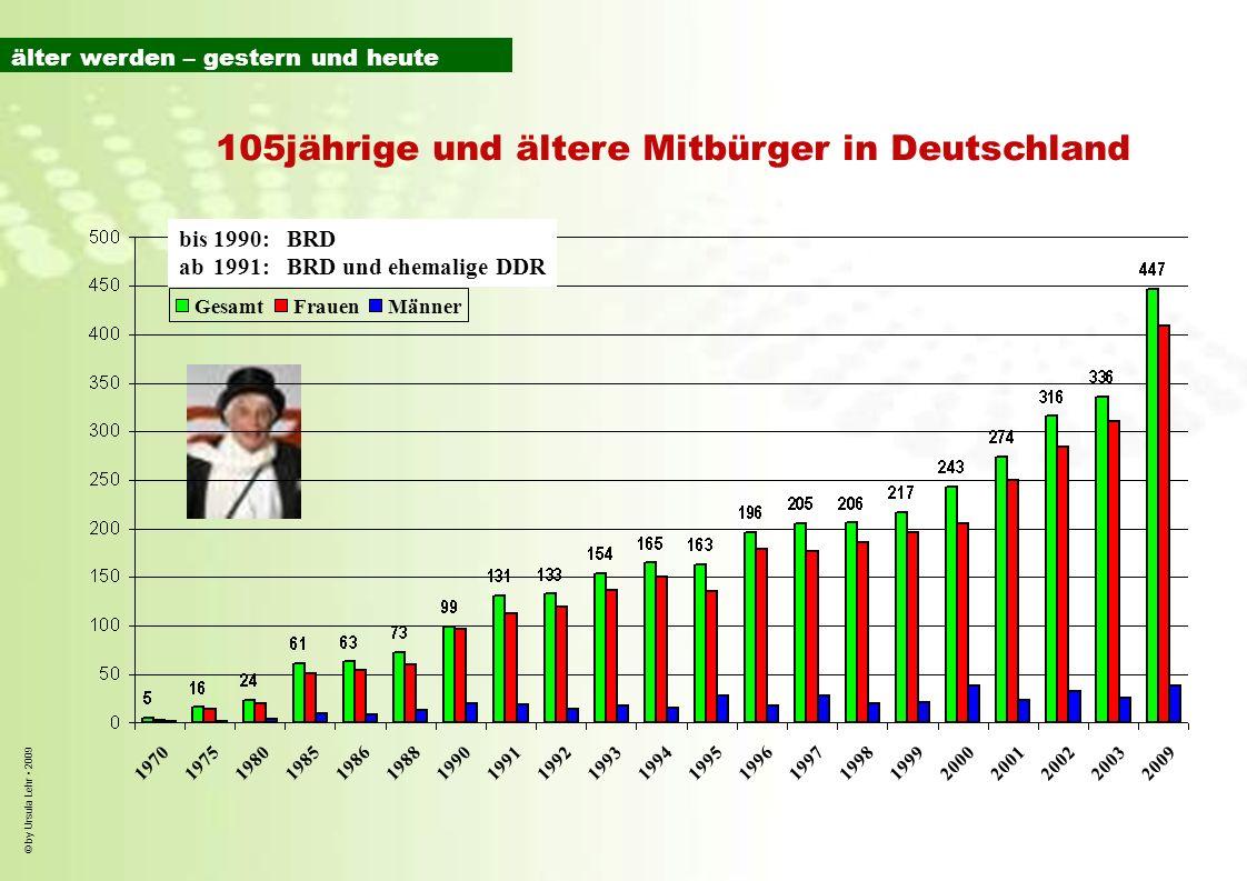 105jährige und ältere Mitbürger in Deutschland