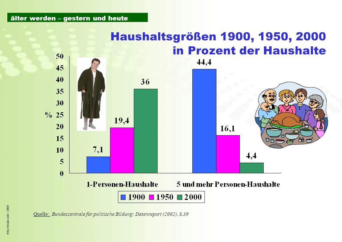 Haushaltsgrößen 1900, 1950, 2000 in Prozent der Haushalte