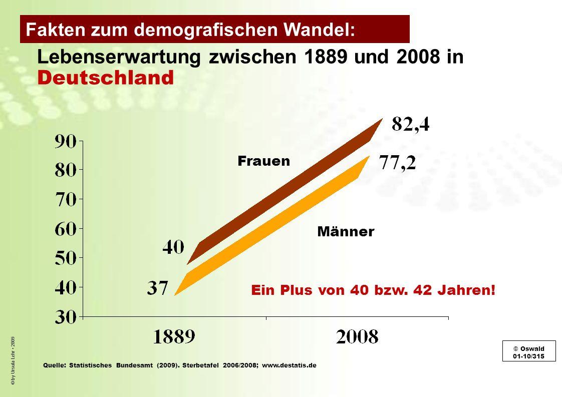 Lebenserwartung zwischen 1889 und 2008 in Deutschland