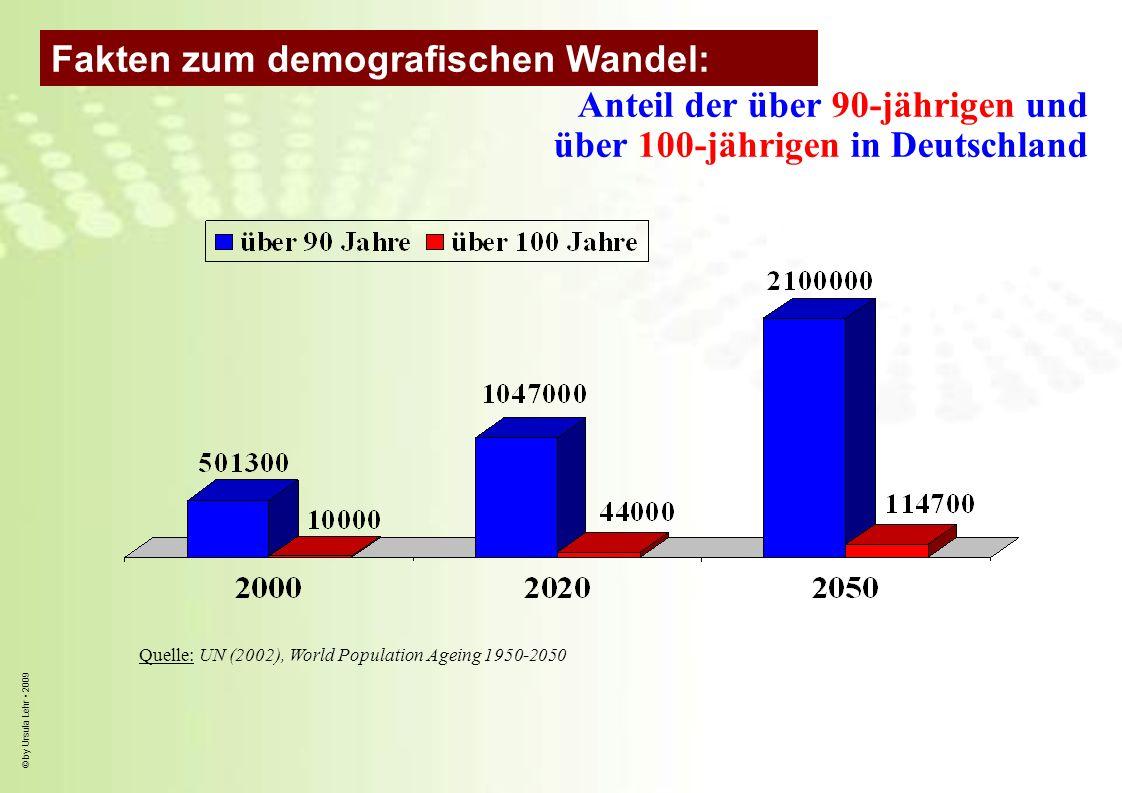 Anteil der über 90-jährigen und über 100-jährigen in Deutschland