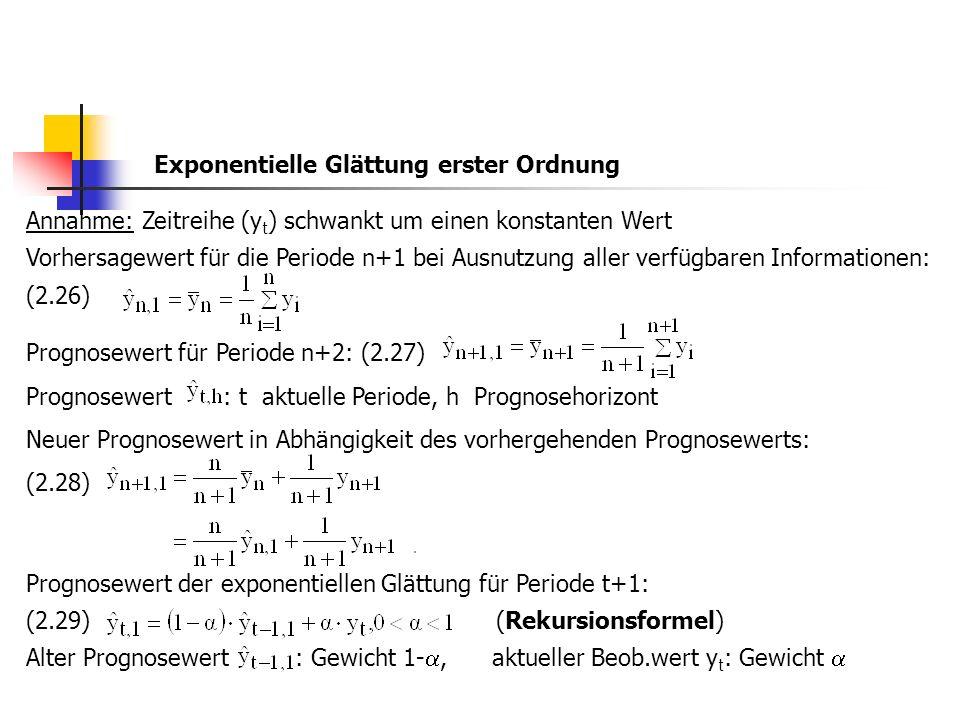Exponentielle Glättung erster Ordnung