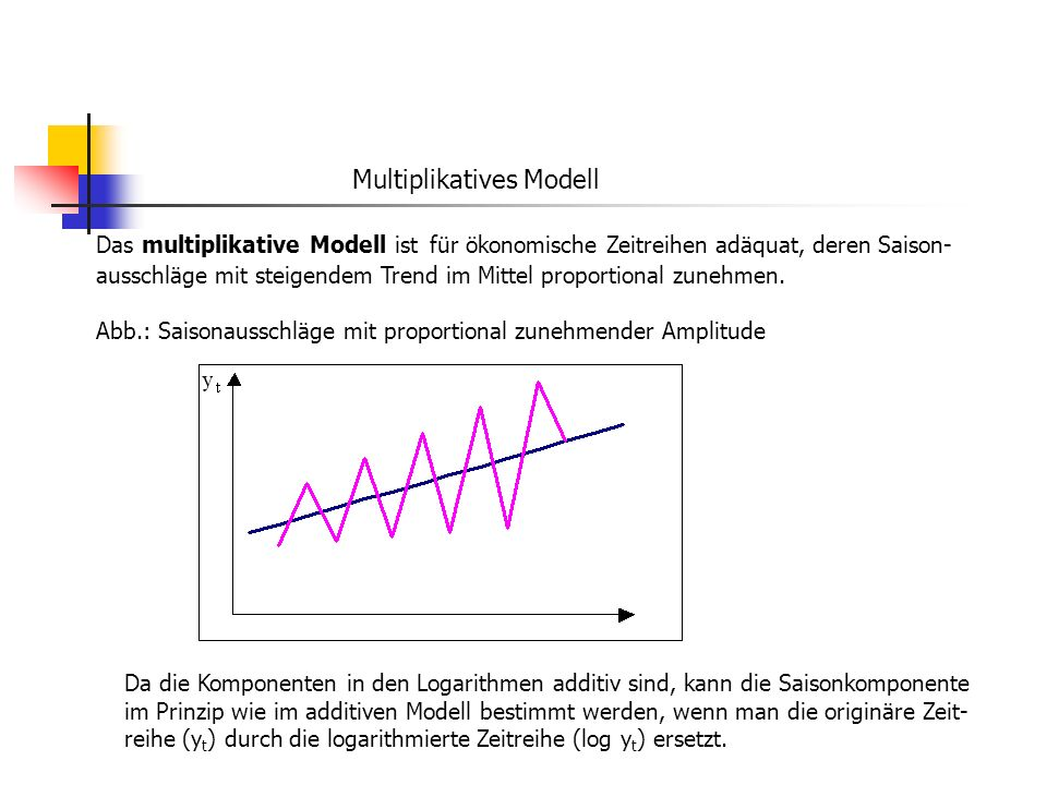 Multiplikatives Modell