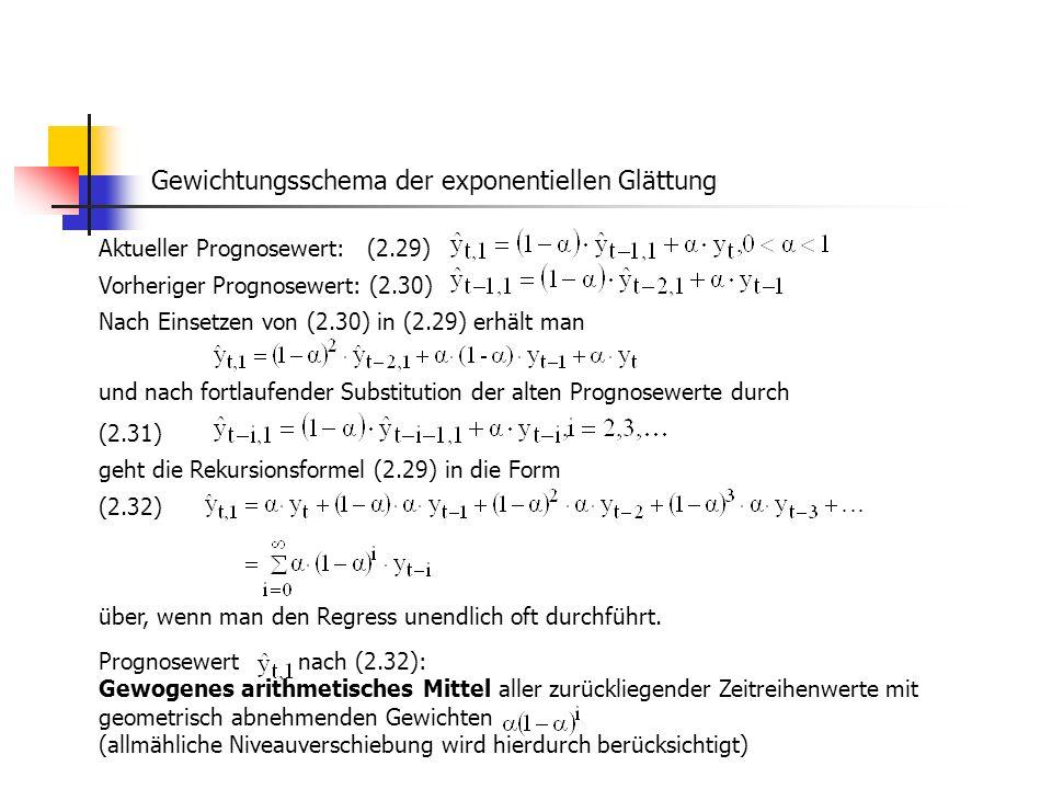 Gewichtungsschema der exponentiellen Glättung