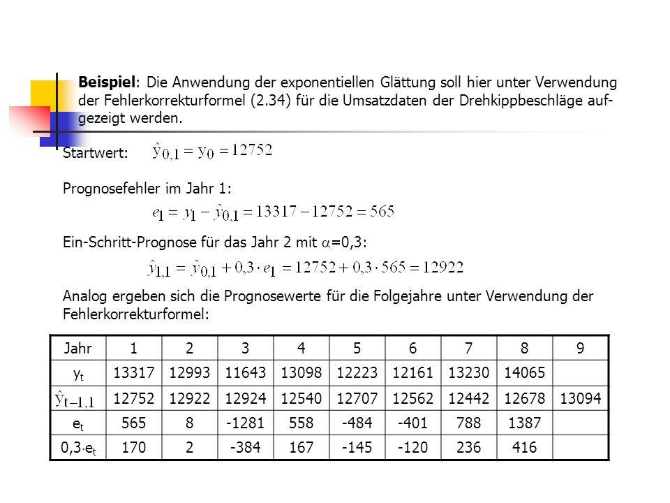 Beispiel: Die Anwendung der exponentiellen Glättung soll hier unter Verwendung der Fehlerkorrekturformel (2.34) für die Umsatzdaten der Drehkippbeschläge auf-gezeigt werden.