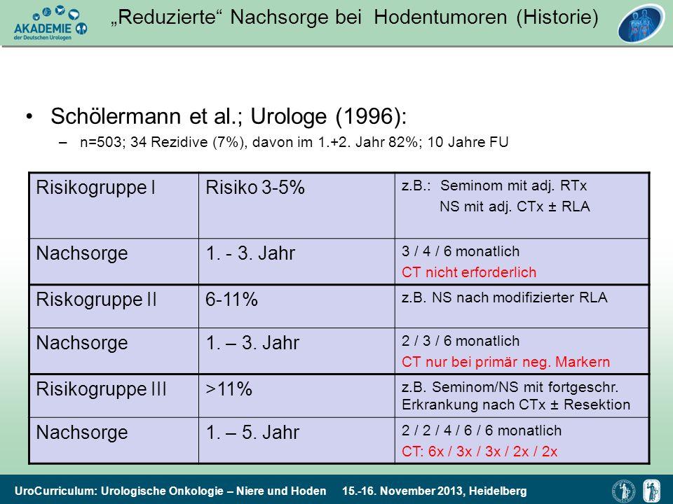 """""""Reduzierte Nachsorge bei Hodentumoren (Historie)"""