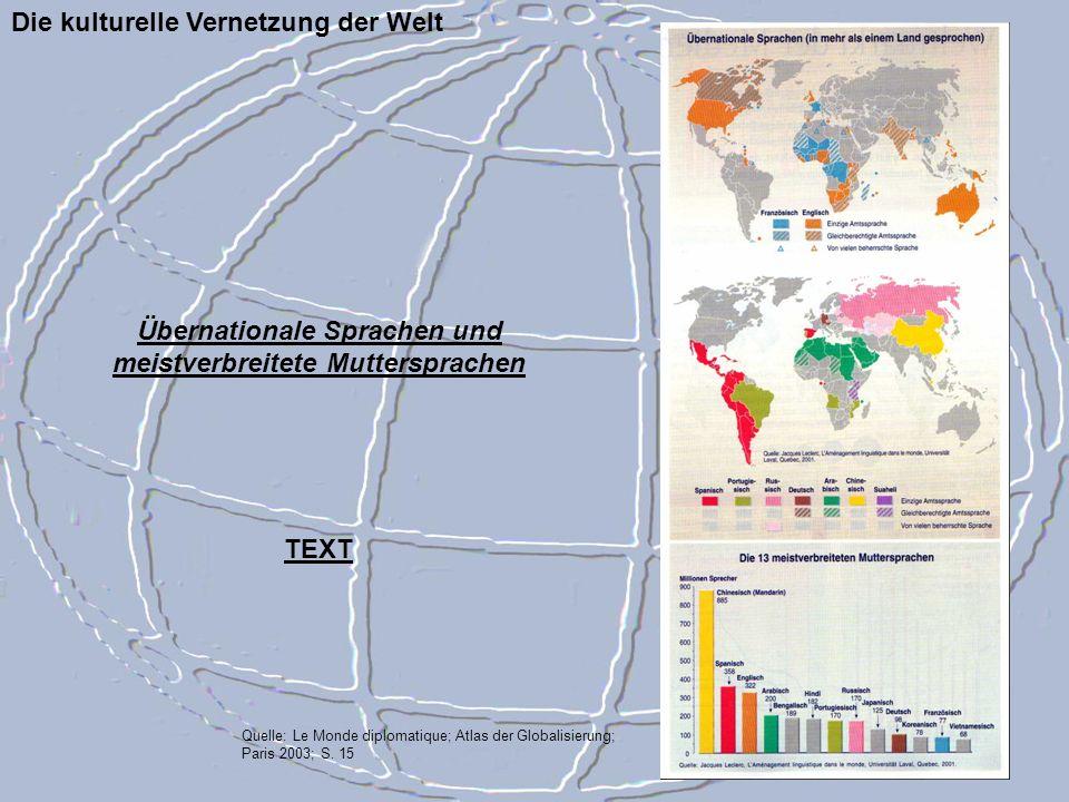 Übernationale Sprachen und meistverbreitete Muttersprachen