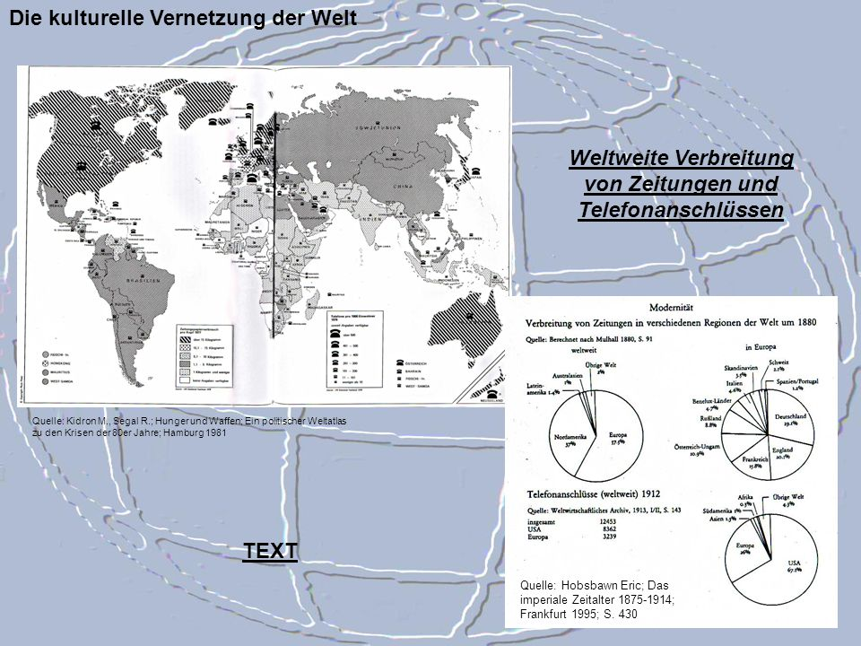 Weltweite Verbreitung von Zeitungen und Telefonanschlüssen